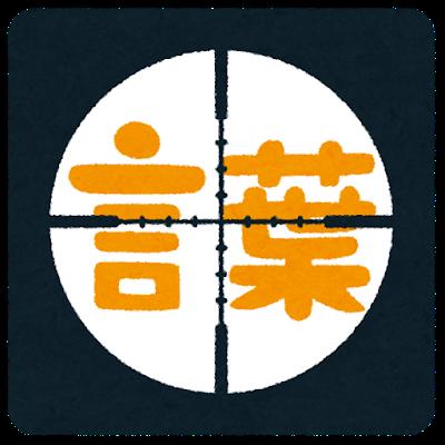 Gun syoujun kotobagari