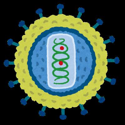 Sick virus hiv