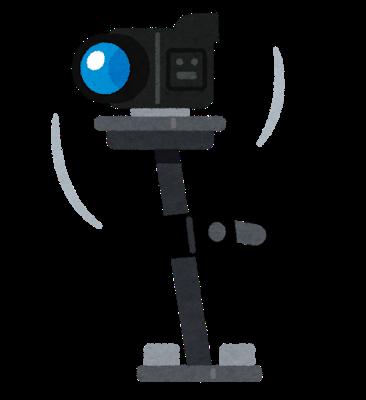 Camera stabilizer