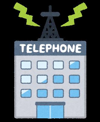 Company telephone