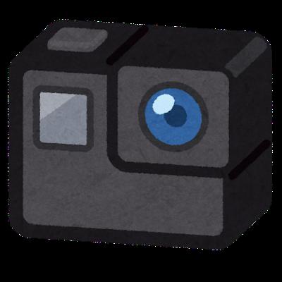 Camera actioncamera