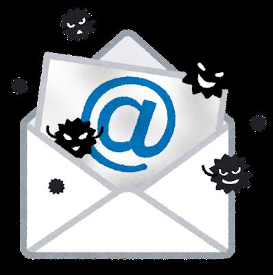 Computer email virus