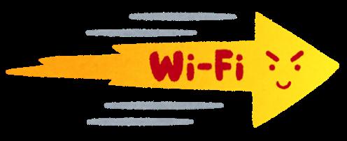 Wifi speed fast l
