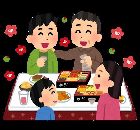 Shinnenkai family